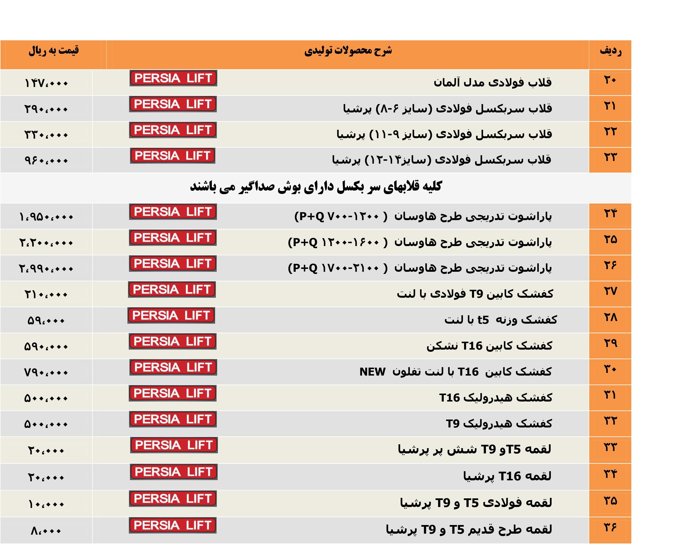 قیمت روز موتور اسانسور